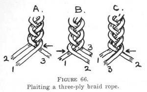 3-fold-cord-300x188
